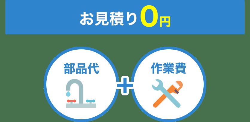 出張費+お見積り0円 基本料金950円〜 部品代 作業費